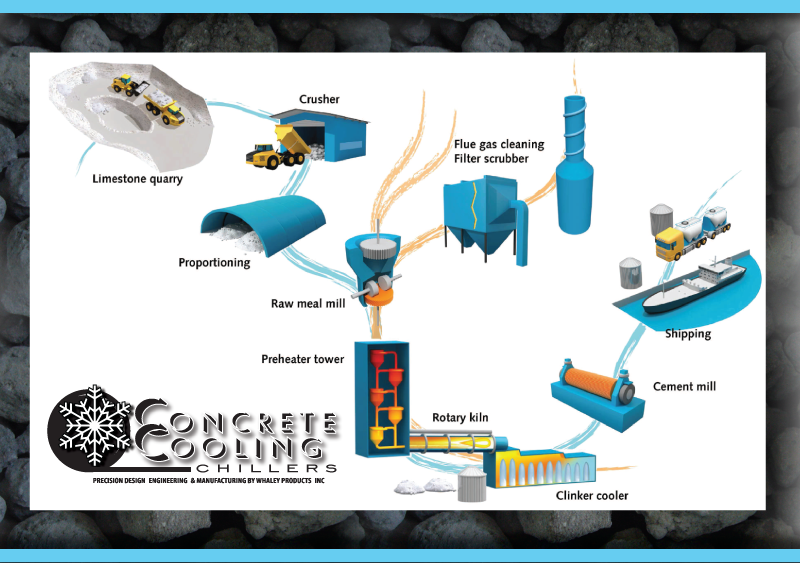 concretecooling-clicker